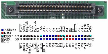 Sega Master System cartridge port pinouts