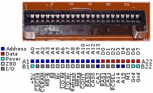Sega SG-1000, SC-3000, Mark III, Japanese Master System cartridge port pinouts